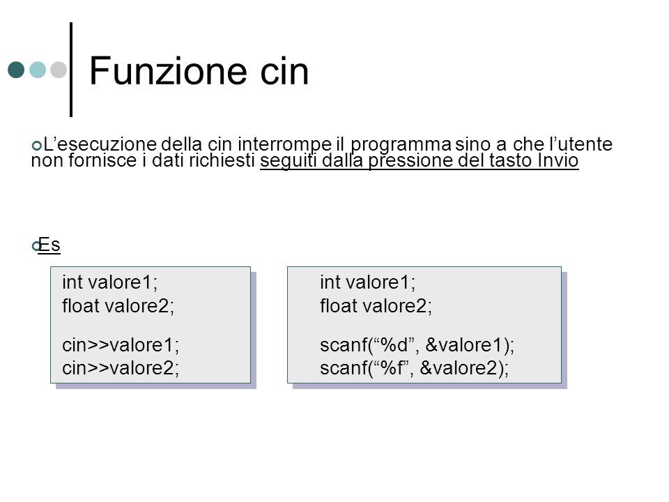 Funzione cin int valore1; float valore2; cin>>valore1; cin>>valore2; int valore1; float valore2; scanf(%d, &valore1); scanf(%f, &valore2); Lesecuzione