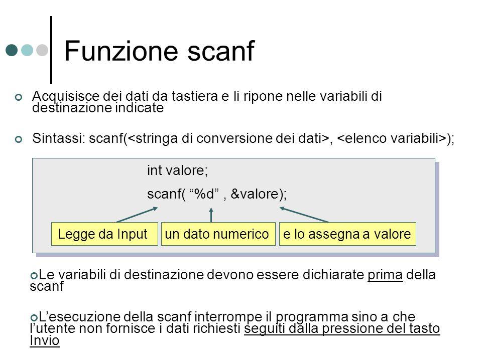 Funzione scanf int valore; scanf( %d, &valore); Legge da Input Acquisisce dei dati da tastiera e li ripone nelle variabili di destinazione indicate Si