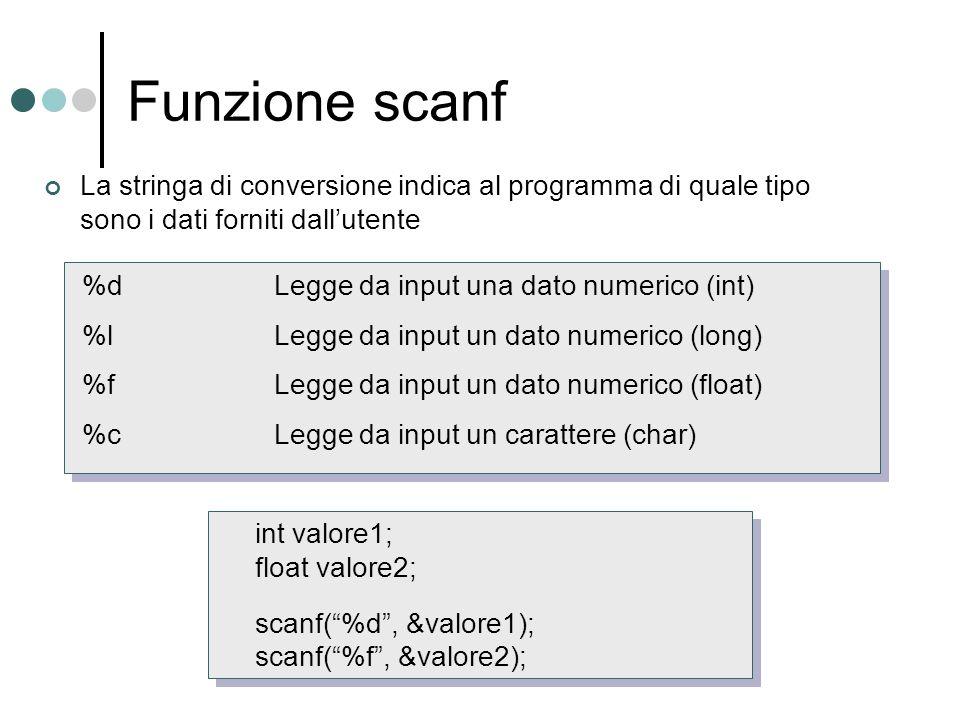 Funzione scanf La stringa di conversione indica al programma di quale tipo sono i dati forniti dallutente %dLegge da input una dato numerico (int) %lL