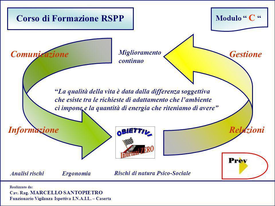 Corso di Formazione RSPP La qualità della vita è data dalla differenza soggettiva che esiste tra le richieste di adattamento che lambiente ci impone e
