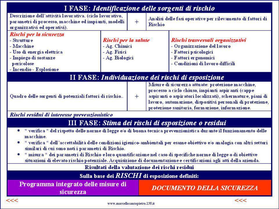 fasi www.marcellosantopietro.135.it <<<