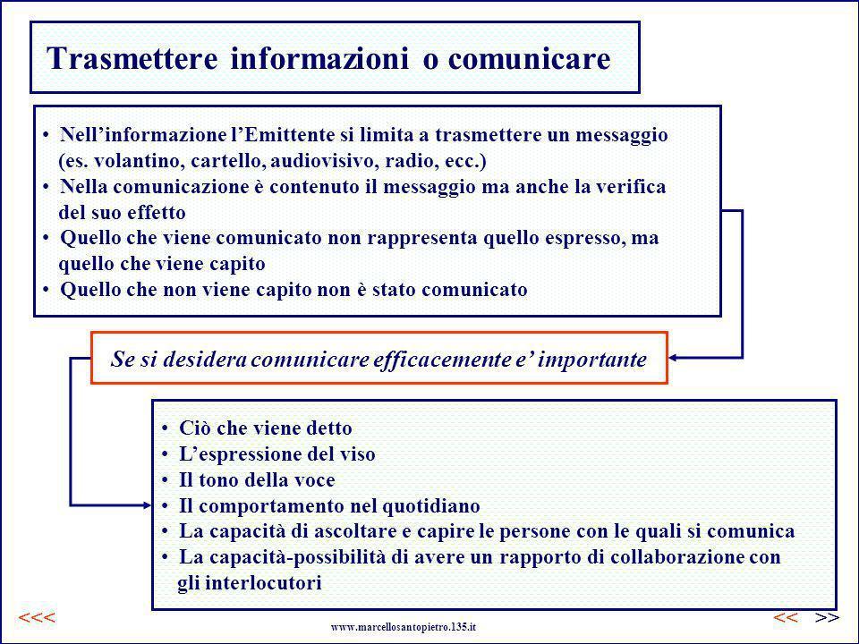 Trasmettere informazioni o comunicare Nellinformazione lEmittente si limita a trasmettere un messaggio (es. volantino, cartello, audiovisivo, radio, e