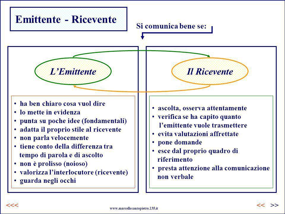 Circolazione della comunicazione La cosiddetta comunicazione a due vie consente invece un flusso nei due sensi, non solo dal vertice alla base, ma anche dalla base al vertice.