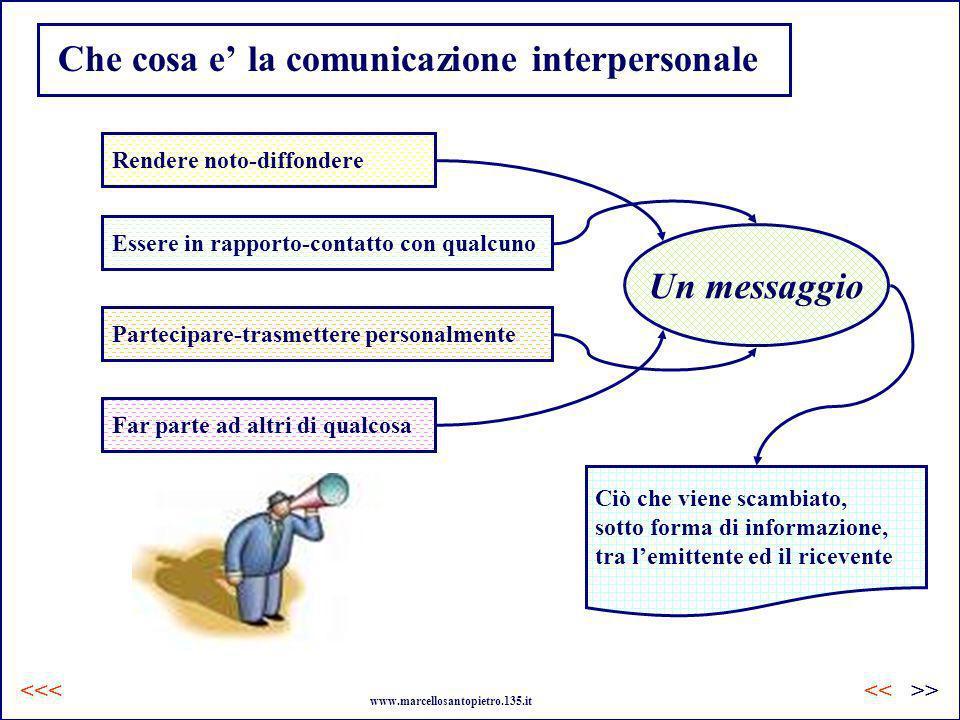 Che cosa e la comunicazione interpersonale Rendere noto-diffondere Essere in rapporto-contatto con qualcuno Partecipare-trasmettere personalmente Far