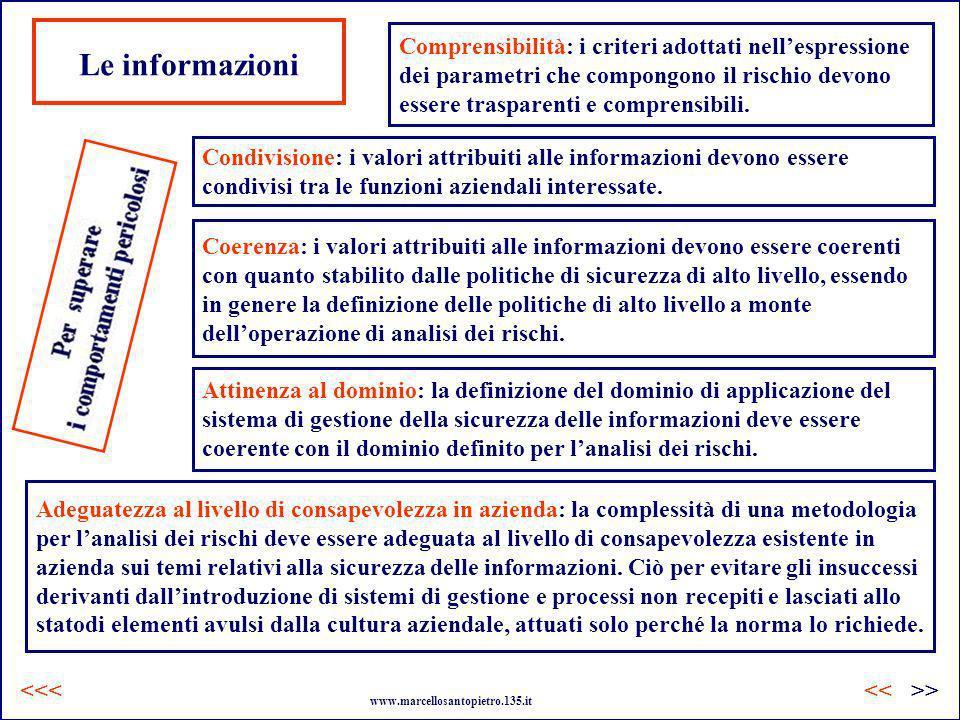 Le informazioni Coerenza: i valori attribuiti alle informazioni devono essere coerenti con quanto stabilito dalle politiche di sicurezza di alto livel