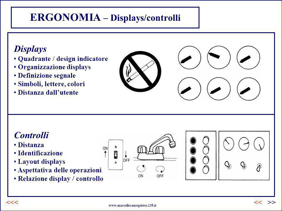Controlli Distanza Identificazione Layout displays Aspettativa delle operazioni Relazione display / controllo ERGONOMIA – Displays/controlli Displays