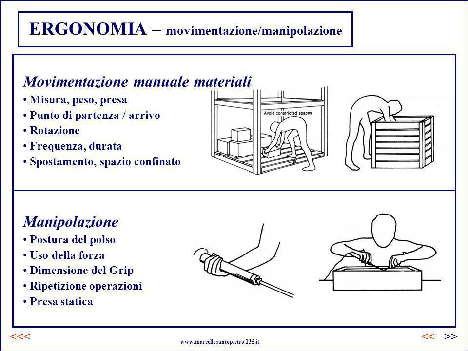Movimentazione manuale materiali Misura, peso, presa Punto di partenza / arrivo Rotazione Frequenza, durata Spostamento, spazio confinato ERGONOMIA –