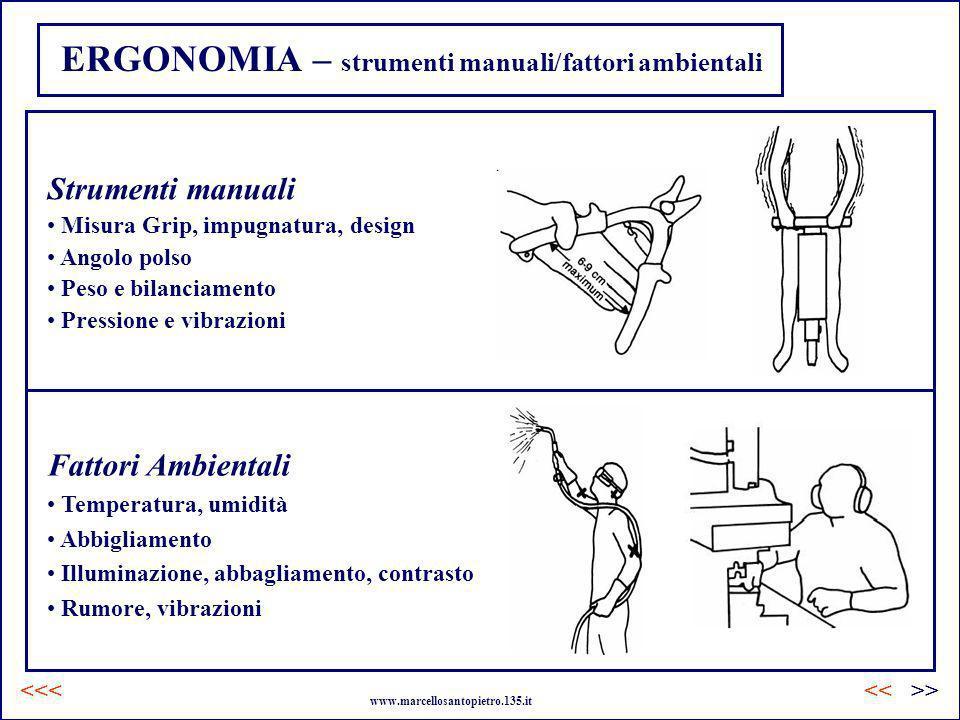 Strumenti manuali Misura Grip, impugnatura, design Angolo polso Peso e bilanciamento Pressione e vibrazioni ERGONOMIA – strumenti manuali/fattori ambi