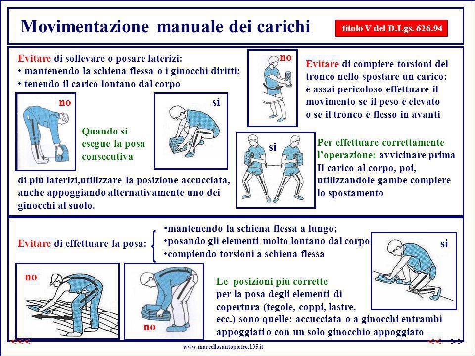 Movimentazione manuale dei carichi titolo V del D.Lgs. 626.94 nosi no si Evitare di sollevare o posare laterizi: mantenendo la schiena flessa o i gino