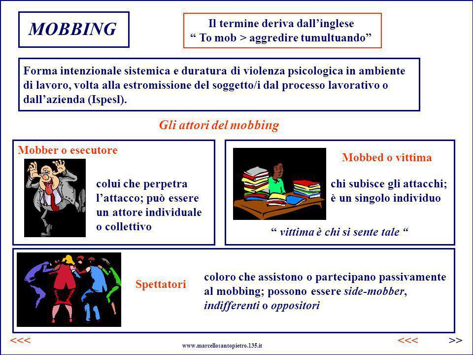 MOBBING Il termine deriva dallinglese To mob > aggredire tumultuando Forma intenzionale sistemica e duratura di violenza psicologica in ambiente di la