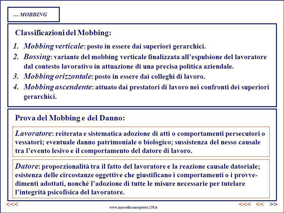 … MOBBING 1.Mobbing verticale : posto in essere dai superiori gerarchici. 2.Bossing : variante del mobbing verticale finalizzata allespulsione del lav