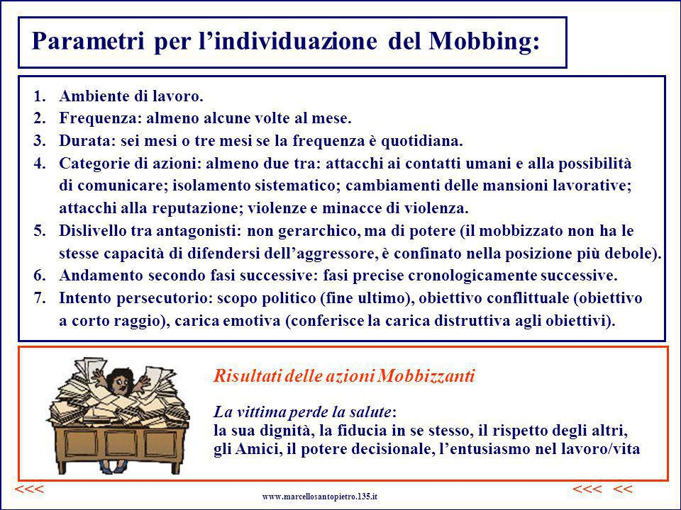 Parametri per lindividuazione del Mobbing: 1.Ambiente di lavoro. 2.Frequenza: almeno alcune volte al mese. 3.Durata: sei mesi o tre mesi se la frequen