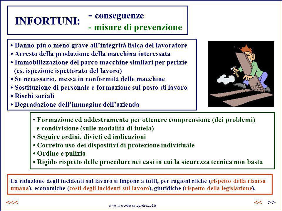 - conseguenze - misure di prevenzione INFORTUNI: Danno più o meno grave allintegrità fisica del lavoratore Arresto della produzione della macchina int