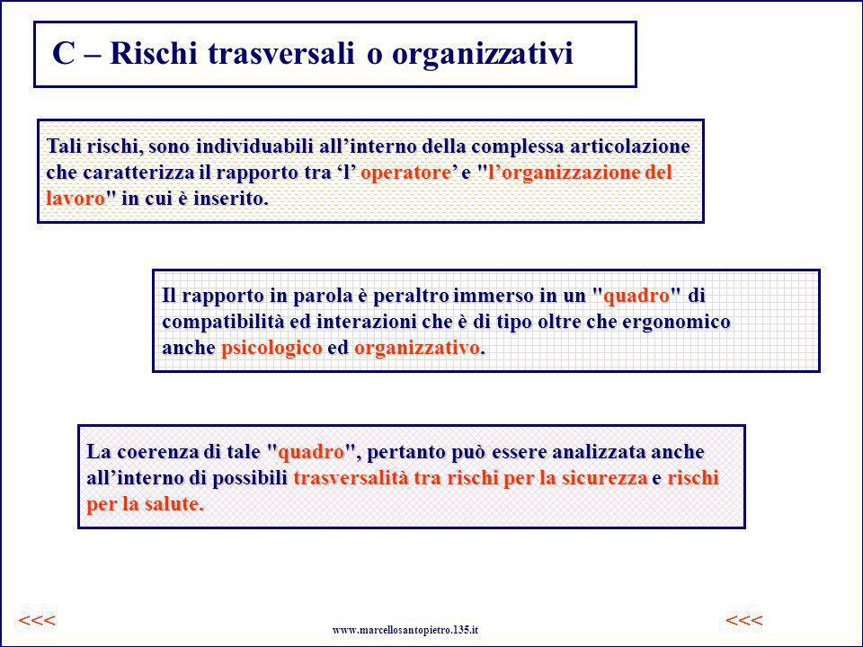 C – Rischi trasversali o organizzativi www.marcellosantopietro.135.it <<< Tali rischi, sono individuabili allinterno della complessa articolazione che