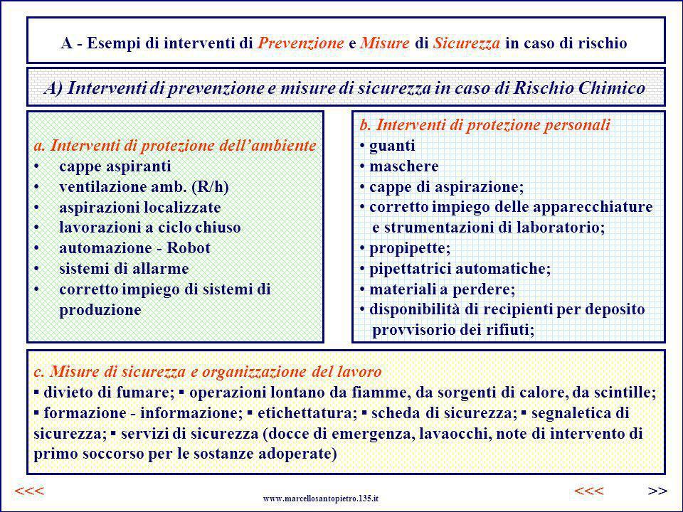 B - Esempi di interventi di Prevenzione e Misure di Sicurezza in caso di rischio B) Interventi di prevenzione e misure di sicurezza in caso di Rischio Fisico a.