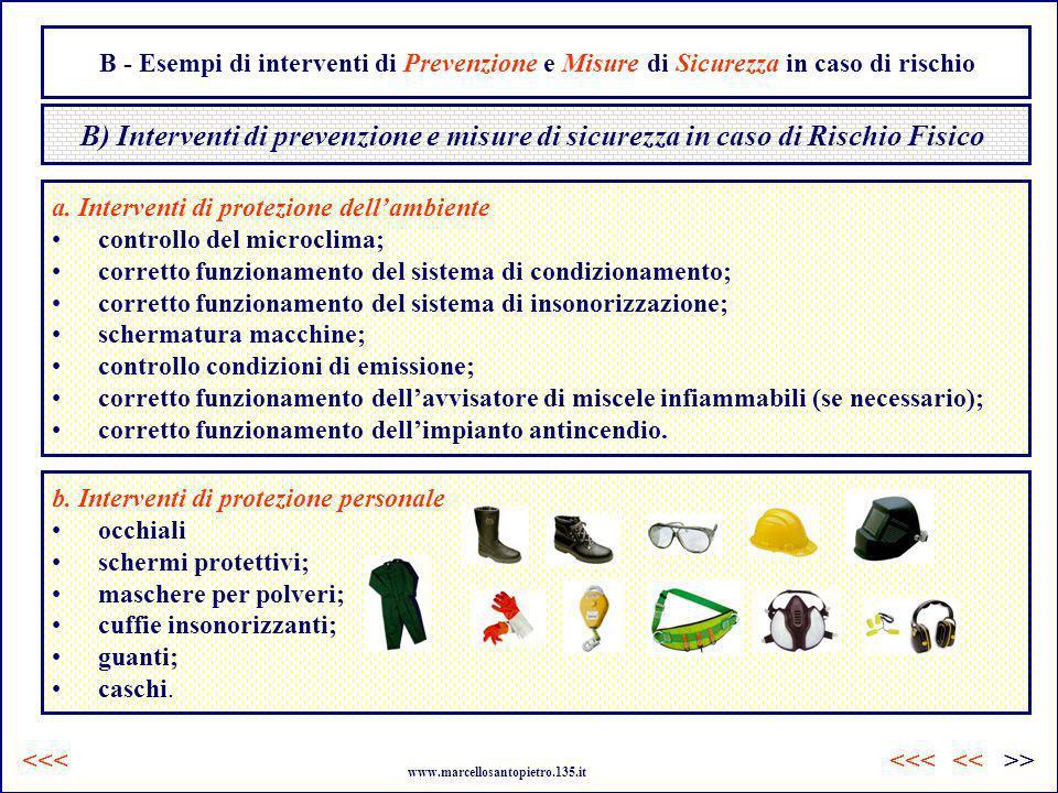 B - Esempi di interventi di Prevenzione e Misure di Sicurezza in caso di rischio B) Interventi di prevenzione e misure di sicurezza in caso di Rischio