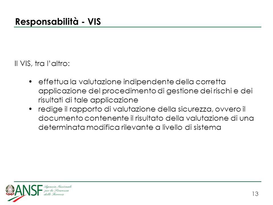 13 Responsabilità - VIS Il VIS, tra laltro: effettua la valutazione indipendente della corretta applicazione del procedimento di gestione dei rischi e