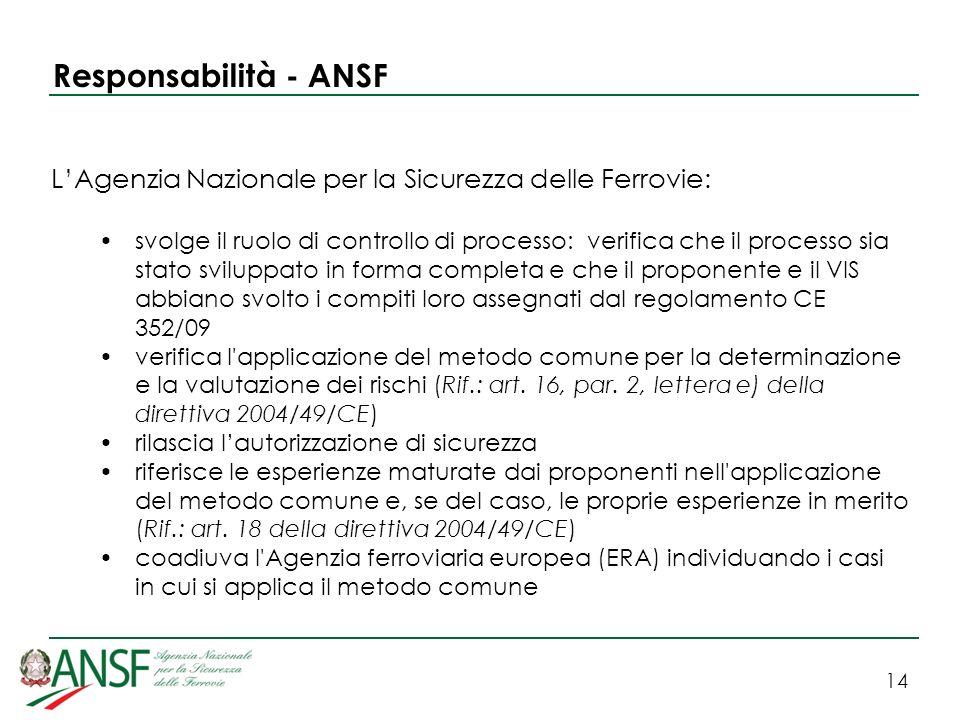 14 Responsabilità - ANSF LAgenzia Nazionale per la Sicurezza delle Ferrovie: svolge il ruolo di controllo di processo: verifica che il processo sia st