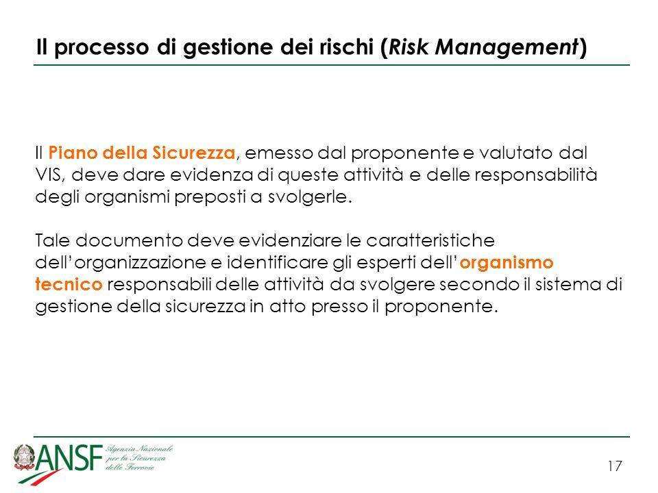 17 Il processo di gestione dei rischi ( Risk Management ) Il Piano della Sicurezza, emesso dal proponente e valutato dal VIS, deve dare evidenza di queste attività e delle responsabilità degli organismi preposti a svolgerle.