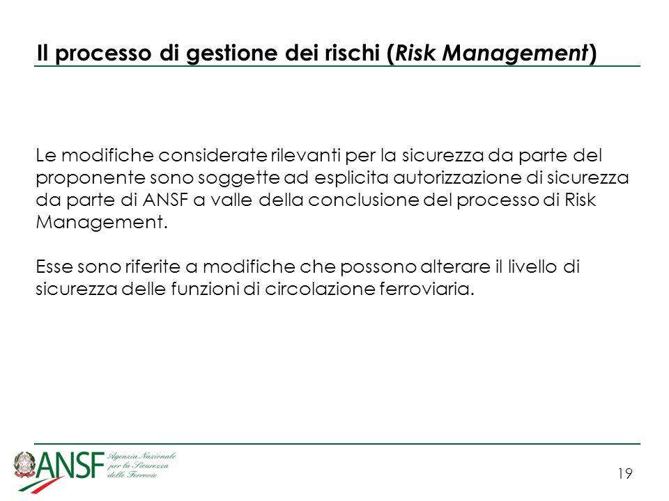 19 Il processo di gestione dei rischi ( Risk Management ) Le modifiche considerate rilevanti per la sicurezza da parte del proponente sono soggette ad esplicita autorizzazione di sicurezza da parte di ANSF a valle della conclusione del processo di Risk Management.