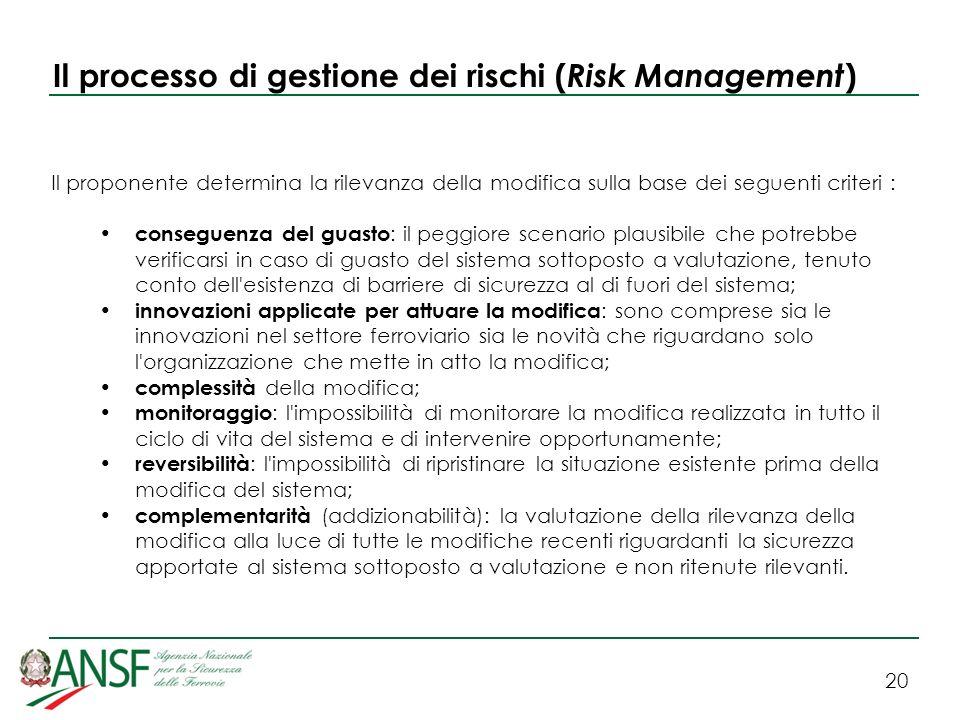 20 Il processo di gestione dei rischi ( Risk Management ) Il proponente determina la rilevanza della modifica sulla base dei seguenti criteri : conseg