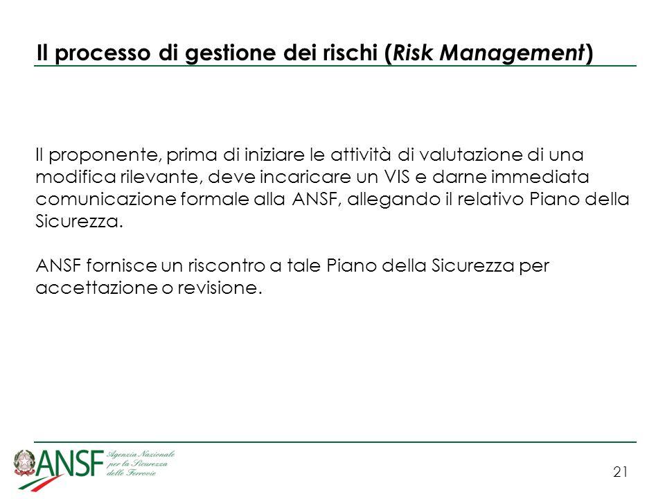 21 Il processo di gestione dei rischi ( Risk Management ) Il proponente, prima di iniziare le attività di valutazione di una modifica rilevante, deve incaricare un VIS e darne immediata comunicazione formale alla ANSF, allegando il relativo Piano della Sicurezza.