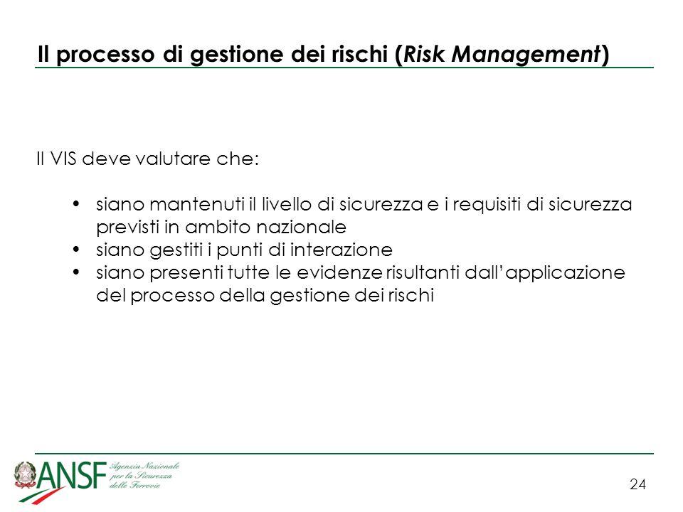 24 Il processo di gestione dei rischi ( Risk Management ) Il VIS deve valutare che: siano mantenuti il livello di sicurezza e i requisiti di sicurezza