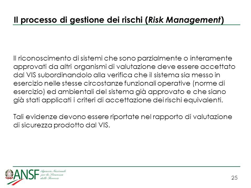 25 Il processo di gestione dei rischi ( Risk Management ) Il riconoscimento di sistemi che sono parzialmente o interamente approvati da altri organism