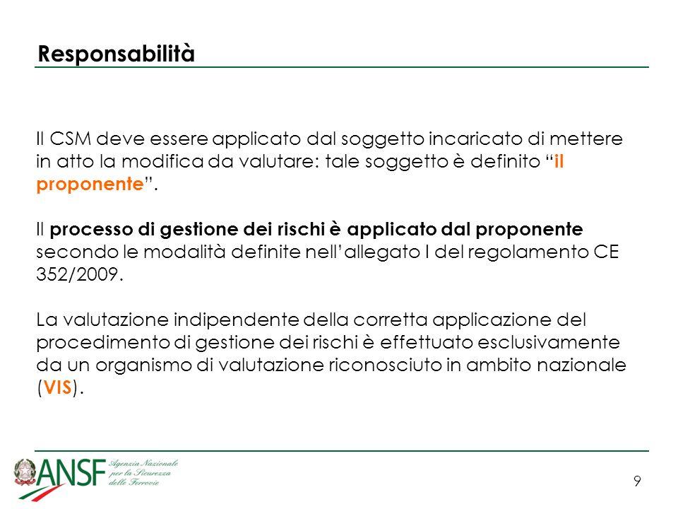 9 Responsabilità Il CSM deve essere applicato dal soggetto incaricato di mettere in atto la modifica da valutare: tale soggetto è definito il proponen