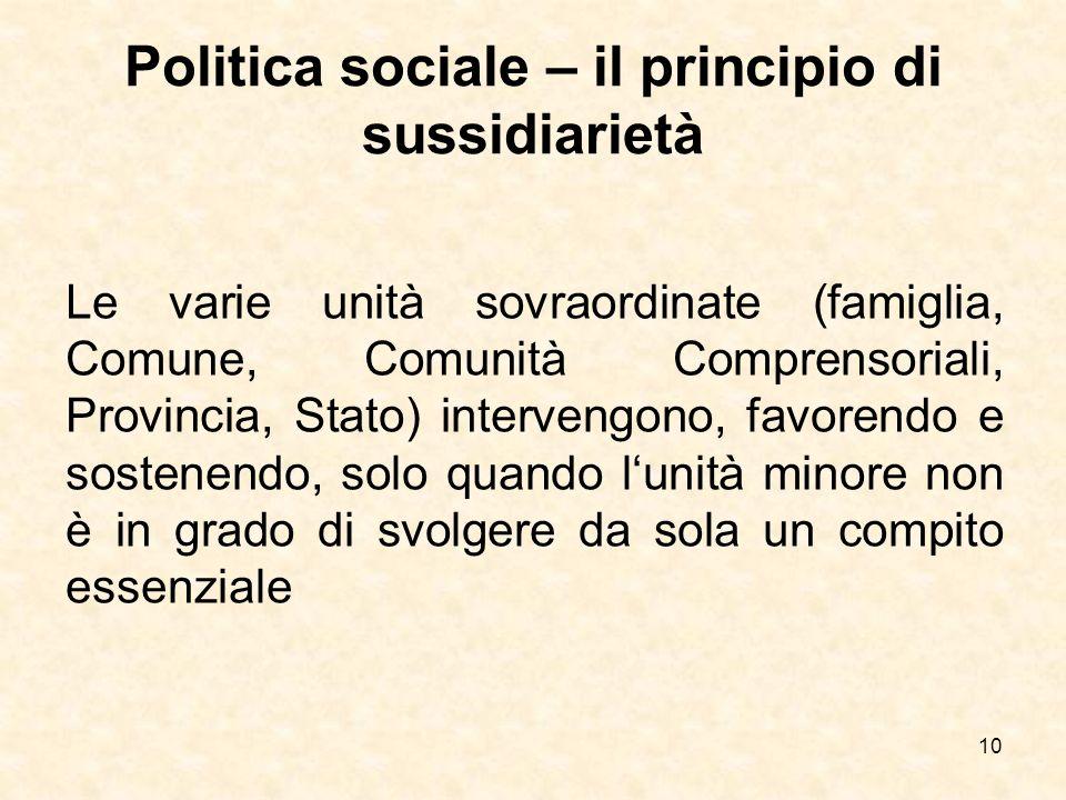 10 Politica sociale – il principio di sussidiarietà Le varie unità sovraordinate (famiglia, Comune, Comunità Comprensoriali, Provincia, Stato) interve