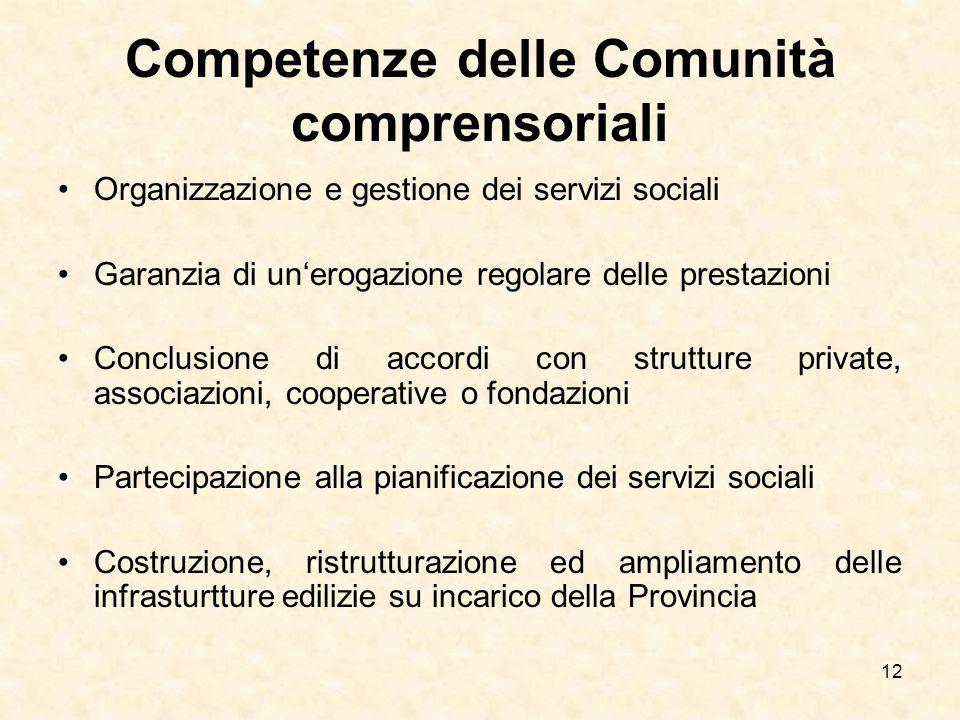 12 Competenze delle Comunità comprensoriali Organizzazione e gestione dei servizi sociali Garanzia di unerogazione regolare delle prestazioni Conclusi