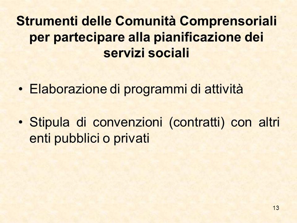 13 Strumenti delle Comunità Comprensoriali per partecipare alla pianificazione dei servizi sociali Elaborazione di programmi di attività Stipula di co