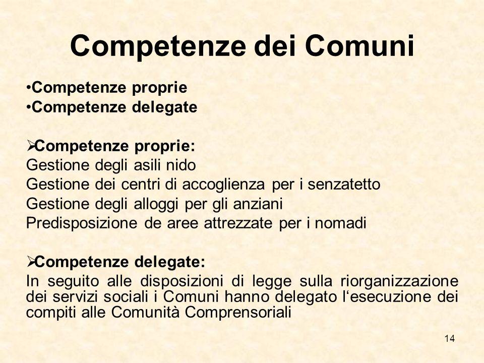 14 Competenze dei Comuni Competenze proprie Competenze delegate Competenze proprie: Gestione degli asili nido Gestione dei centri di accoglienza per i