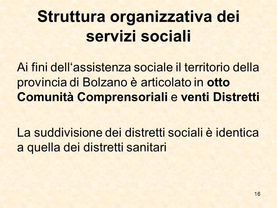16 Struttura organizzativa dei servizi sociali Ai fini dellassistenza sociale il territorio della provincia di Bolzano è articolato in otto Comunità C