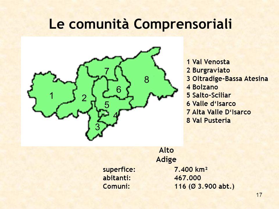 17 1 2 3 4 5 7 6 8 1 Val Venosta 2 Burgraviato 3 Oltradige-Bassa Atesina 4 Bolzano 5 Salto-Sciliar 6 Valle dIsarco 7 Alta Valle DIsarco 8 Val Pusteria