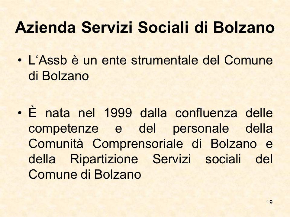 19 Azienda Servizi Sociali di Bolzano LAssb è un ente strumentale del Comune di Bolzano È nata nel 1999 dalla confluenza delle competenze e del person