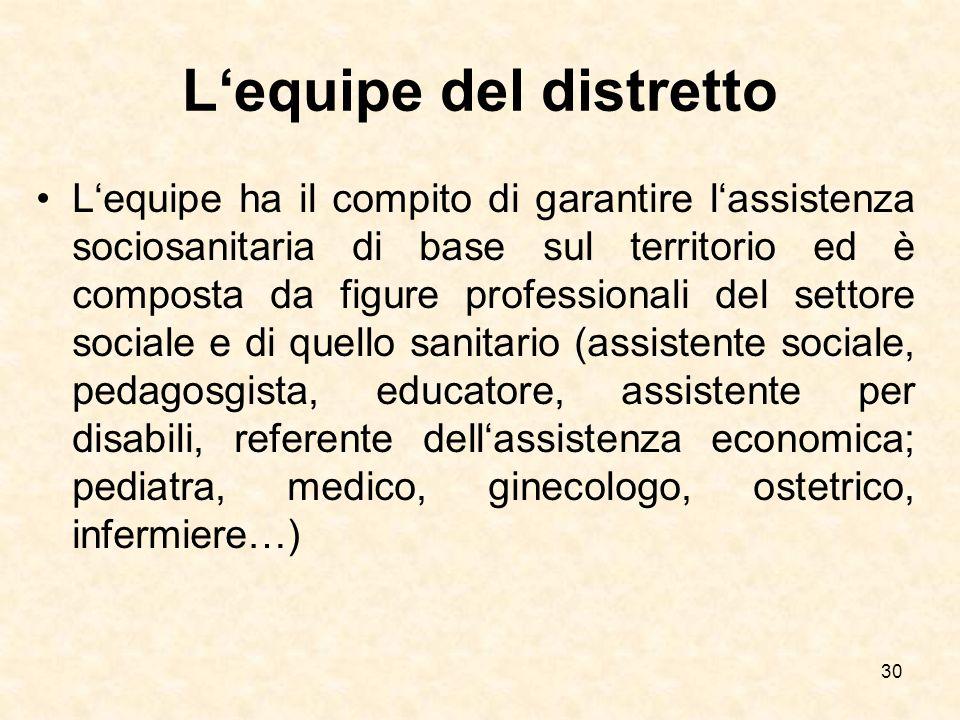 30 Lequipe del distretto Lequipe ha il compito di garantire lassistenza sociosanitaria di base sul territorio ed è composta da figure professionali de