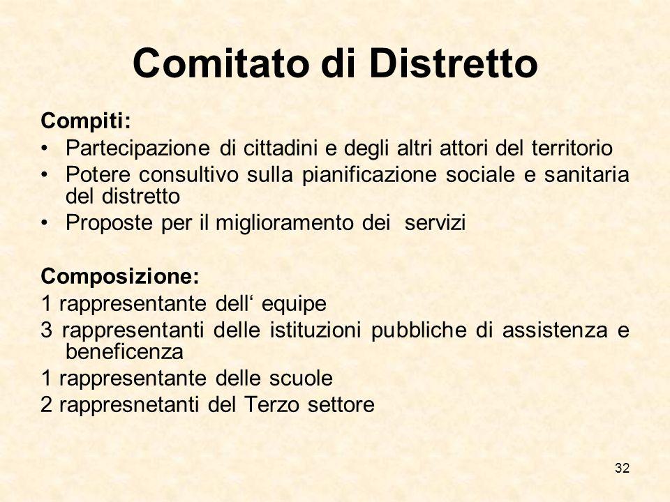 32 Comitato di Distretto Compiti: Partecipazione di cittadini e degli altri attori del territorio Potere consultivo sulla pianificazione sociale e san