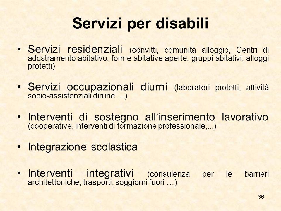 36 Servizi per disabili Servizi residenziali (convitti, comunità alloggio, Centri di addstramento abitativo, forme abitative aperte, gruppi abitativi,