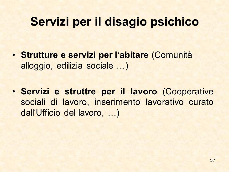 37 Servizi per il disagio psichico Strutture e servizi per labitare (Comunità alloggio, edilizia sociale …) Servizi e struttre per il lavoro (Cooperat