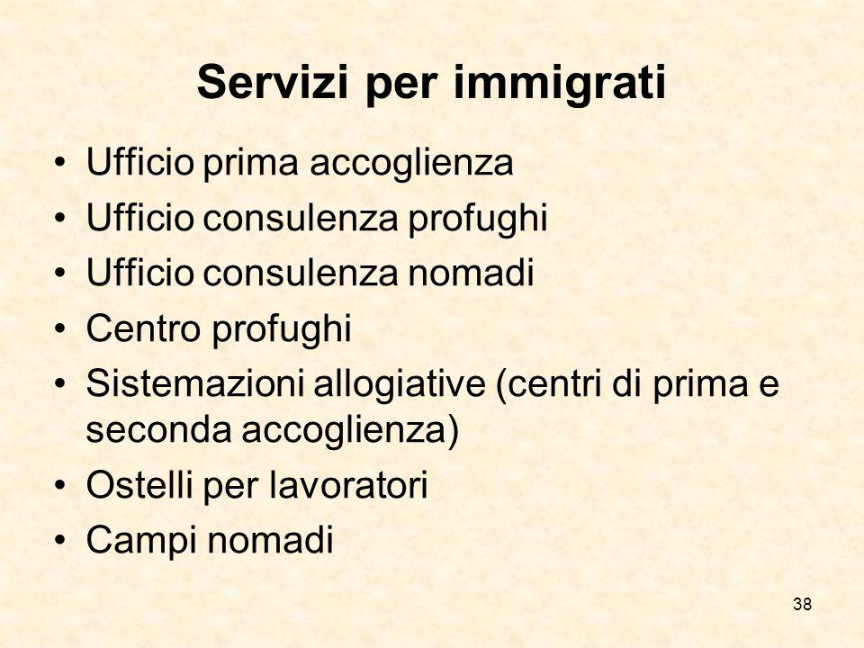 38 Servizi per immigrati Ufficio prima accoglienza Ufficio consulenza profughi Ufficio consulenza nomadi Centro profughi Sistemazioni allogiative (cen