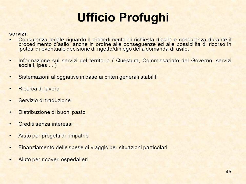 45 Ufficio Profughi servizi: Consulenza legale riguardo il procedimento di richiesta dasilo e consulenza durante il procedimento dasilo, anche in ordi