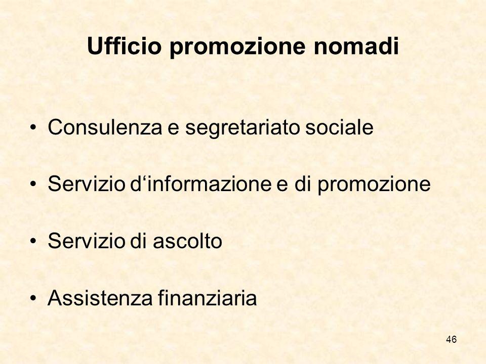 46 Ufficio promozione nomadi Consulenza e segretariato sociale Servizio dinformazione e di promozione Servizio di ascolto Assistenza finanziaria