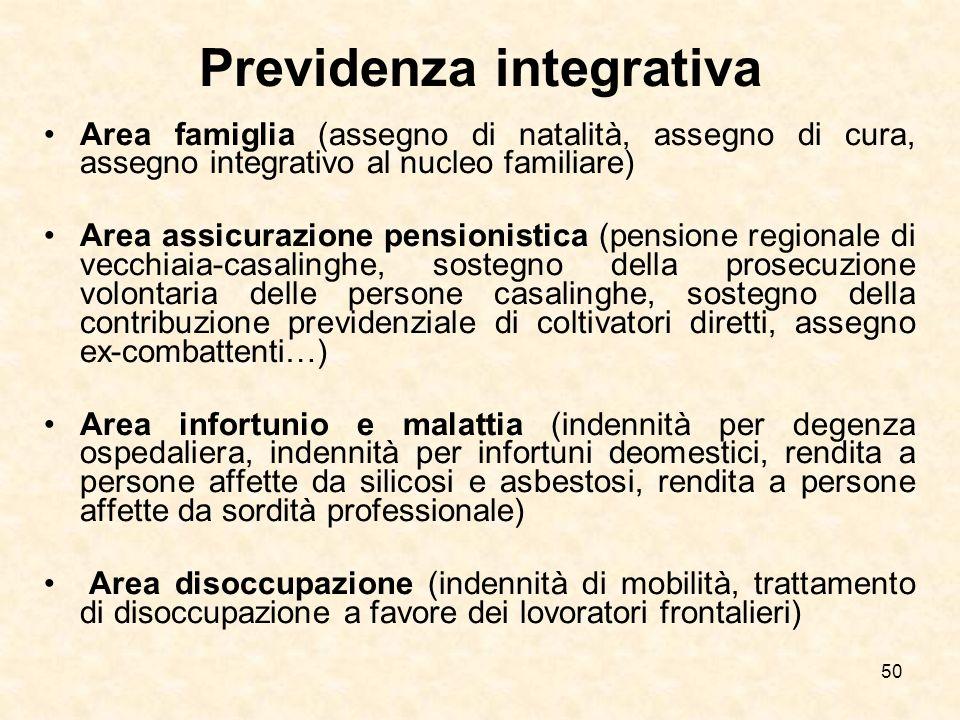 50 Previdenza integrativa Area famiglia (assegno di natalità, assegno di cura, assegno integrativo al nucleo familiare) Area assicurazione pensionisti
