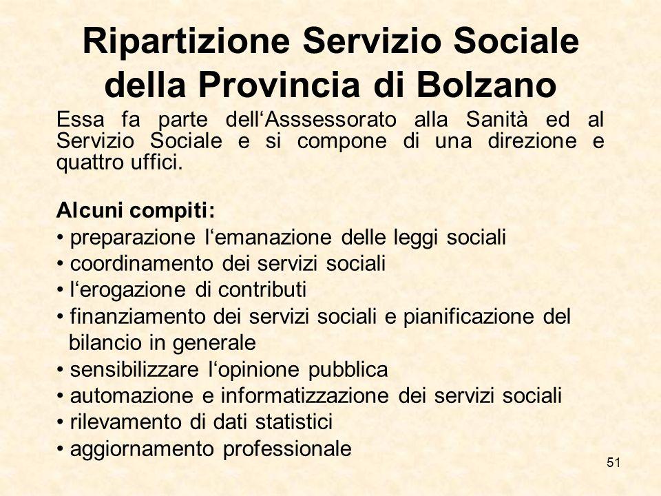51 Ripartizione Servizio Sociale della Provincia di Bolzano Essa fa parte dellAsssessorato alla Sanità ed al Servizio Sociale e si compone di una dire