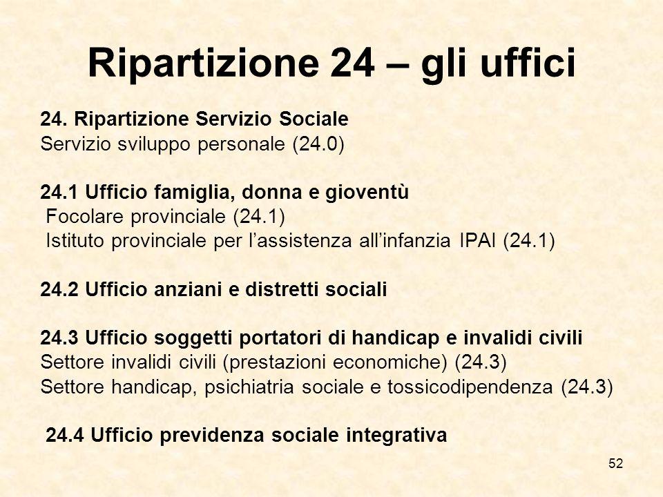 52 Ripartizione 24 – gli uffici 24. Ripartizione Servizio Sociale Servizio sviluppo personale (24.0) 24.1 Ufficio famiglia, donna e gioventù Focolare