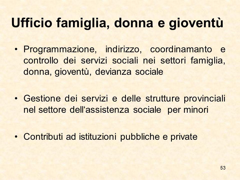 53 Ufficio famiglia, donna e gioventù Programmazione, indirizzo, coordinamanto e controllo dei servizi sociali nei settori famiglia, donna, gioventù,