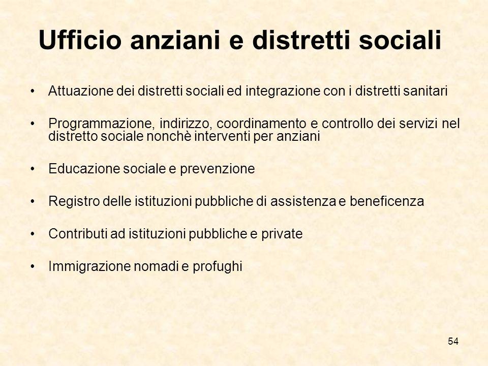 54 Ufficio anziani e distretti sociali Attuazione dei distretti sociali ed integrazione con i distretti sanitari Programmazione, indirizzo, coordiname