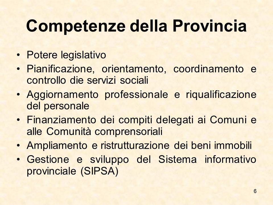 6 Competenze della Provincia Potere legislativo Pianificazione, orientamento, coordinamento e controllo die servizi sociali Aggiornamento professional
