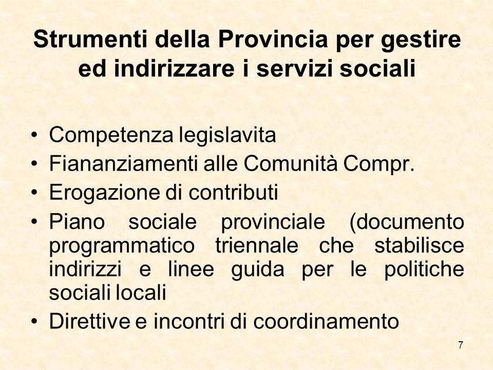 7 Strumenti della Provincia per gestire ed indirizzare i servizi sociali Competenza legislavita Fiananziamenti alle Comunità Compr. Erogazione di cont
